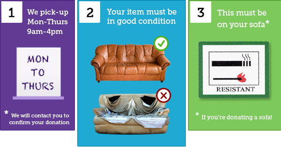 Donate Furniture Items South Shropshire Furniture Scheme